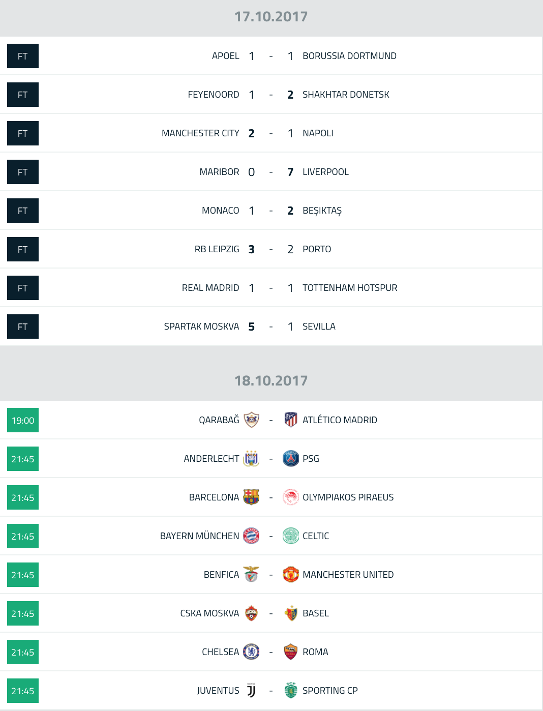 Meciu si rezultate EUFA Champions League