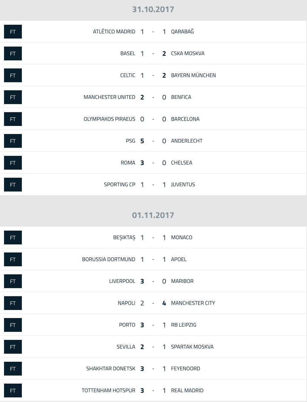Rezultate UEFA Champions League